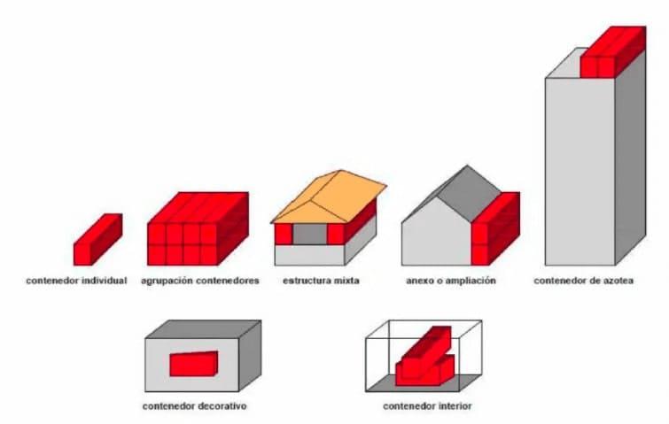 construcciones-con-contenedores